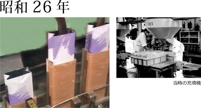 アルミ箔紙函重点方式の開発